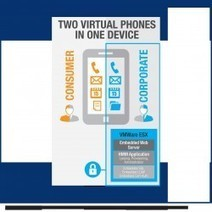 Using Two Virtual Phones In One Device | Veritivity - Cloud Computing Consulting Services | Scoop.it
