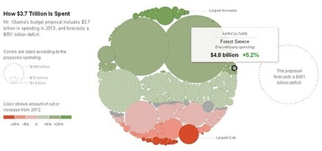 Four Ways to Slice Obama's 2013 Budget Proposal | The New York Times | All about Data visualization | Scoop.it