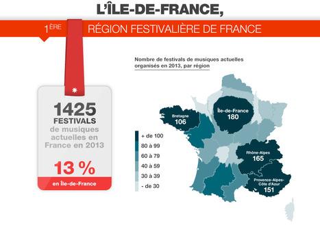 L'Île-de-France en musique (@We_Do_Data)   Open innovation   Scoop.it