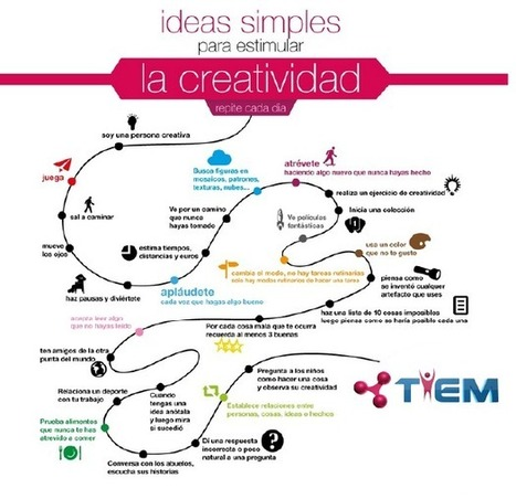 Ideas simples para estimular la creatividad | Al calor del Caribe | Scoop.it