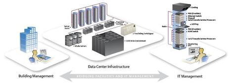 Combining DCIM and BIM tools for effective datacentre management | DataCenter Infrastructure Management | Scoop.it