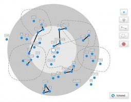 [Nouvel outil] Comment dessiner des réseaux «égocentrés» sur Internet | ANAMIA | User experience X.0 | Scoop.it