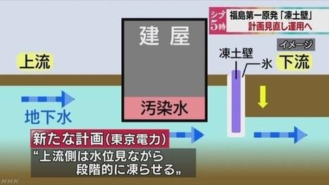 福島第一原発の凍土壁 下流側先行し運用開始へ NHKニュース   NuclearRadiance   Scoop.it