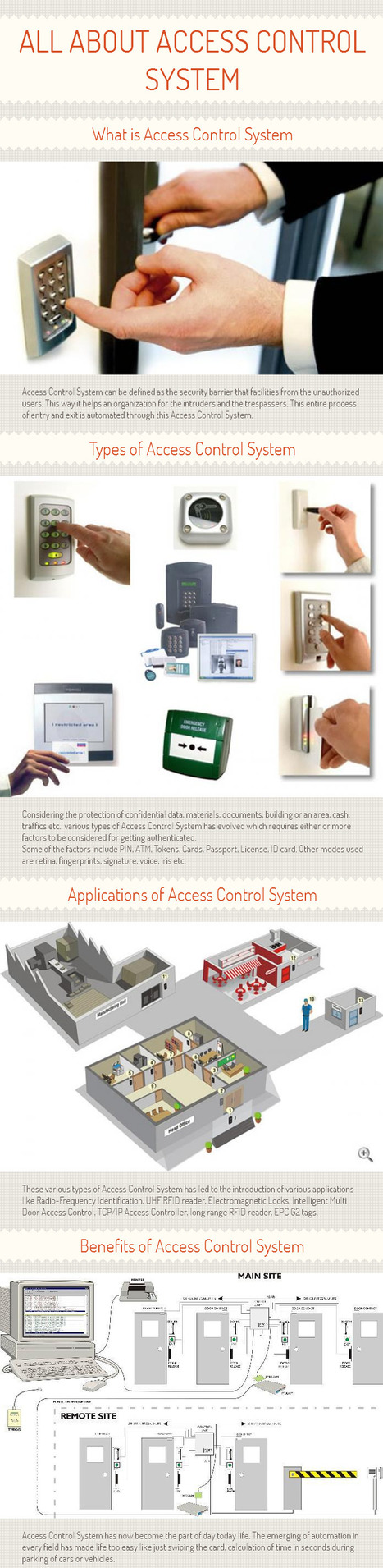 All about Access Control System [INFOGRAPH] | Global Keyaccess Technologies Ltd. | Scoop.it