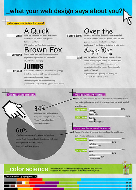 40 Entertaining Infographics Plus Some Tips On Creating Your Own Using Photoshop | Visualisation | Scoop.it