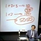 Edward de Bono | Comunicación universitaria | Scoop.it