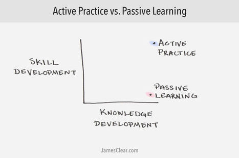 Stop Thinking and Start Doing: The Power of Practicing More | Educational Discourse | Scoop.it