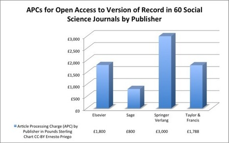 Publishers of 'Science' to Launch New Open-Access Journal - LiveScience.com | Open Research & Learning | Scoop.it