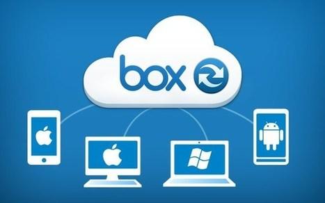 Cómo subir archivos  box.com a través de una dirección de correo electrónico. | Las TIC en el aula de ELE | Scoop.it