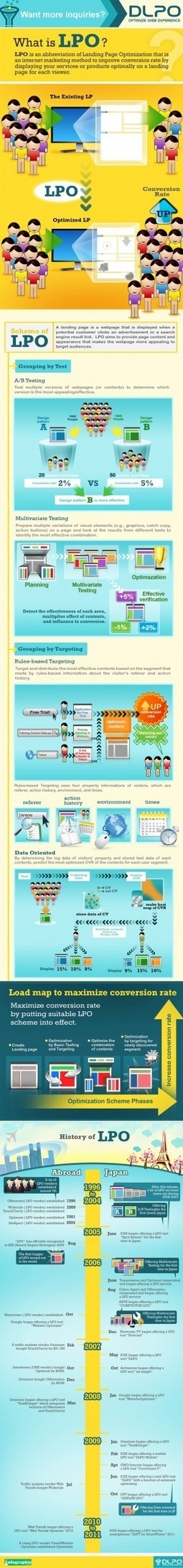 [INFOGRAPHIC] Landing Page Optimization: Want More Inquiries? | INFOGRAPHICS | Scoop.it