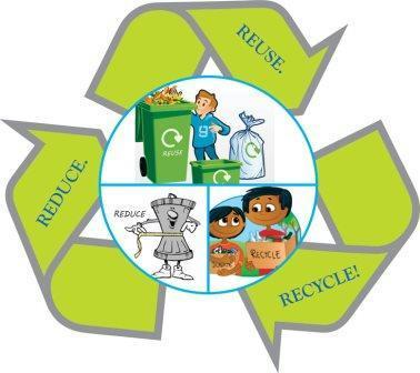 Why Rubbish Removal Service Is Important? | wesrch | Scoop.it