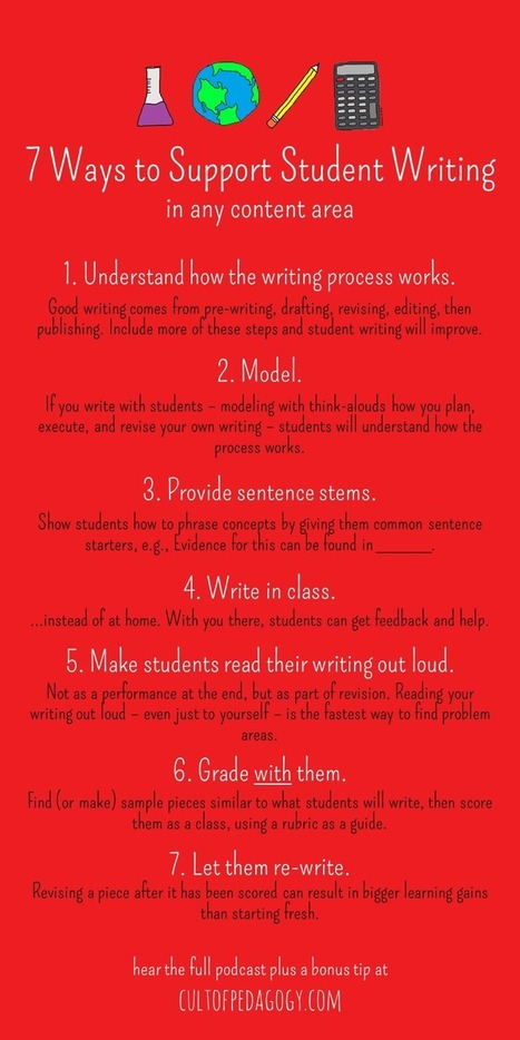 7 Easy Ways to Support Student Writing in Any Content Area | history teaching ideas, research and resources | Scoop.it