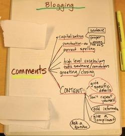 Mrs. Yollis' Classroom Blog: November Is Family Blogging Month! | 2014 Classroom Ideas | Scoop.it