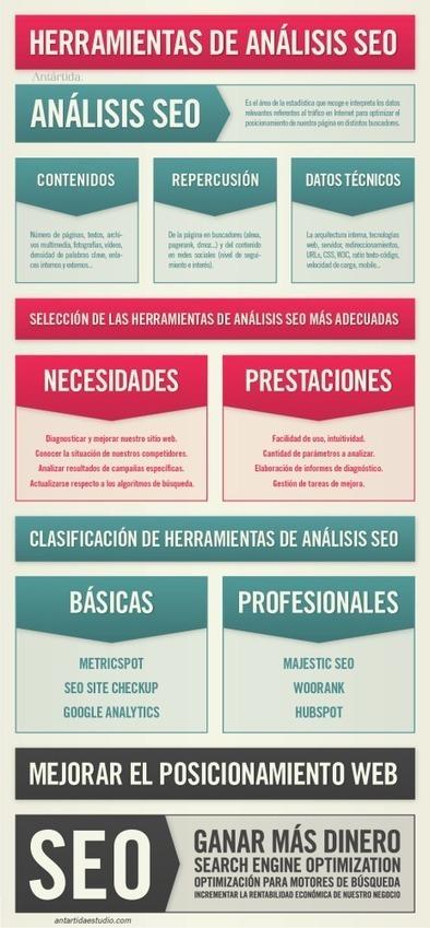 Herramientas de análisis SEO #infografia #infographic #seo | Links sobre Marketing, SEO y Social Media | Scoop.it