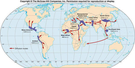 Ancient Civilization | Collapse of Roman Empire | Scoop.it