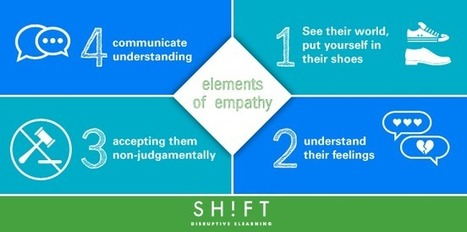 Empathy As Your Starting Point for Great eLearning Design | E-Learning in Business | Scoop.it