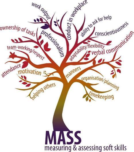 MASS Project | orientacion laboral y educativa | Scoop.it