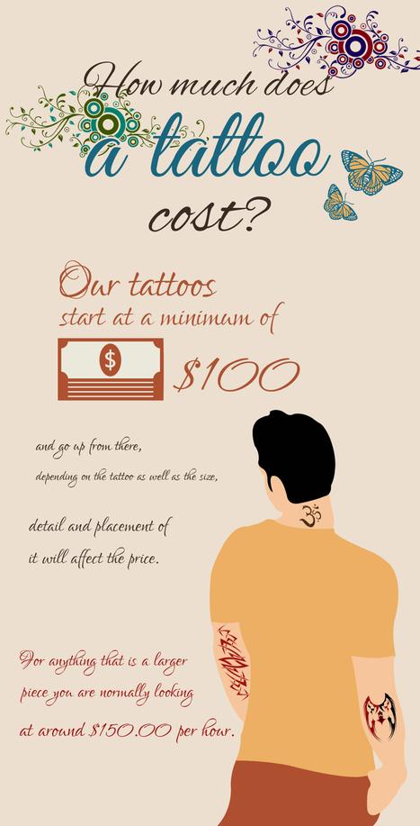 Tattooing & Piercing in Edmonton | Best tattoo artist in Edmonton | Scoop.it