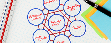 Fuse Strategy And Culture For People-First Leadership - | New Leadership | Scoop.it