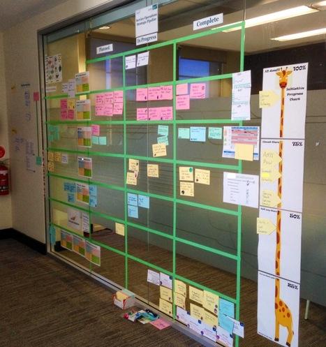 Prevailing Service Management: Applying Scaled Agile Framework ... | DevOps | Scoop.it