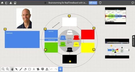 Keepin' It Real with RealtimeBoard: Online Collaborative Boards | Transformative tools, schools and pedagogy | Scoop.it