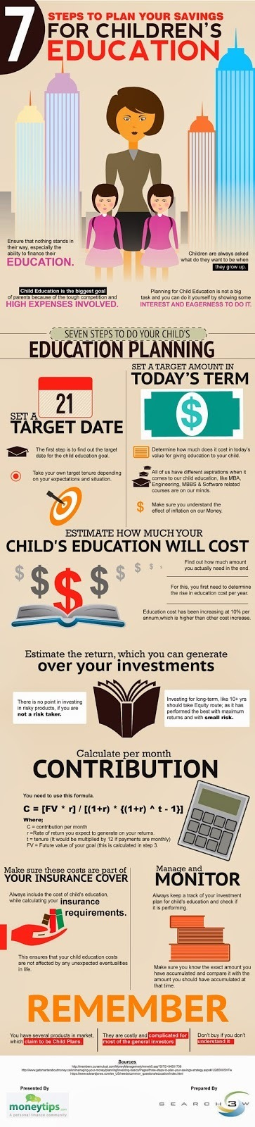 7 Steps to Plan your Savings for Children's Education | moneytips | Scoop.it