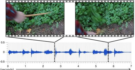 Machines can generate sound effects that fool humans   Estudios de futuro   Scoop.it