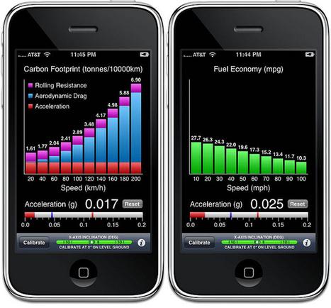 Apps verdes para el ahorro de energia y consumo de combustible | Noticias de ecologia y medio ambiente | Uso inteligente de las herramientas TIC | Scoop.it