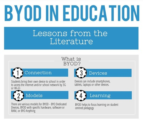 A Comprehensive BYOD Toolkit for Schools ~ Educational Technology and Mobile Learning | language and literature | Scoop.it