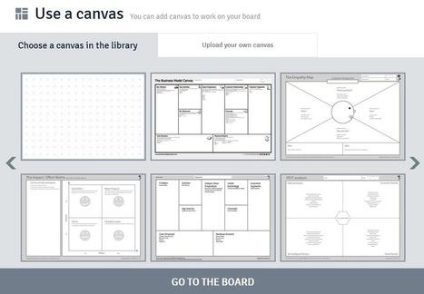 Co-Nectar.net: TUZZit: colaborar visualmente a través de Internet | Recursos TIC, Online y Gratuitos | Scoop.it