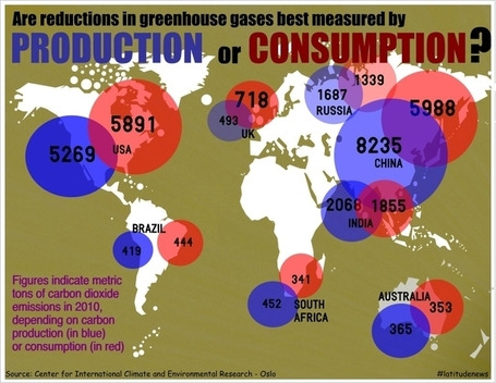 America and the West's dirty little secret: Are reductions in greenhouse gases best measured by production or consumption? | IB Geography (Diploma Programme) | Scoop.it