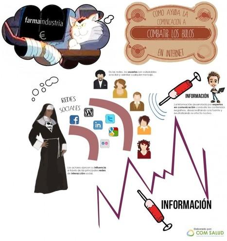 Cómo inmunizarse de los rumores en redes sociales   COMunicación en Salud   Scoop.it