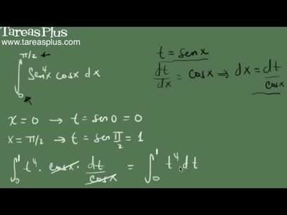 Integral definida mediante cambio de variable   CALCULO INTEGRAL   Scoop.it