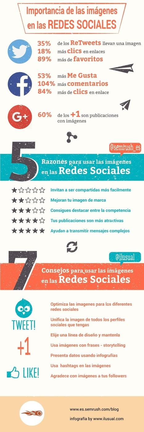 Imágenes de redes sociales ¿dónde radica su importancia? | #social_media y otras cosas de internet | Scoop.it