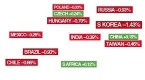 A BRICS bank: can it outdo the World Bank?   Centre for Dynamic Markets   Scoop.it