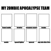 My Zombie Apocalypse Team | Know Your Meme | Zombie Mania | Scoop.it