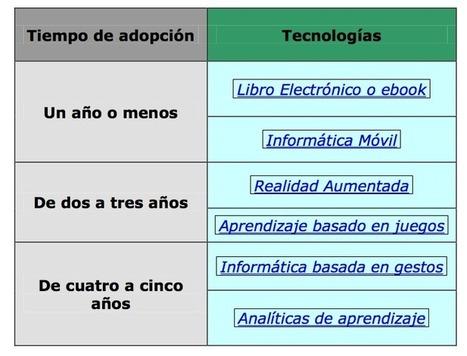 iDidactic's Blog » Search Results » informe horizon | Pizarra Digital | Scoop.it
