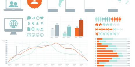 5 Tips to Help Make Super Infographics | Visualisation | Scoop.it