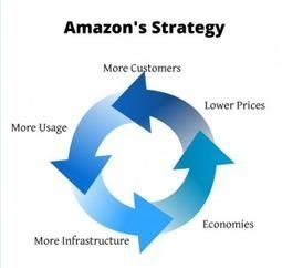 New Public Cloud Wars: Google Compute Engine [GCE] vs. Amazon AWS : Part 1 | SiliconANGLE | 부서주간동향 | Scoop.it