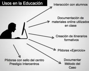 Etceter, una herramienta para centros educativos | Las TIC y la Educación | Scoop.it