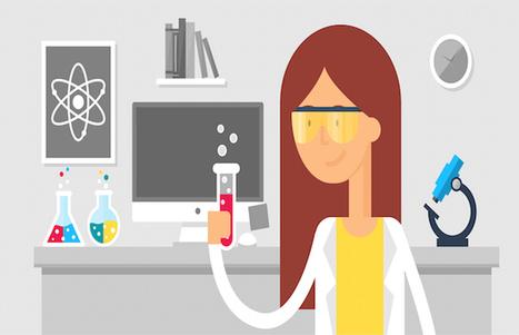 #MaddyTools : Comment optimiser l'entonnoir de conversion d'un ... - Maddyness | Marketing 3.0 | Inbound Marketing | Marketing Automation | Scoop.it
