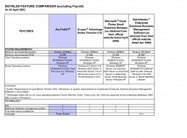 Invoice Software and Template   Download Invoice Tool   Project Management Training   Scoop.it