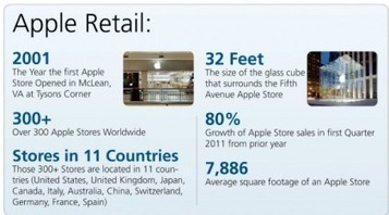 Fun Facts About Apple That Will Blow Your Mind | Education K-12 | Scoop.it