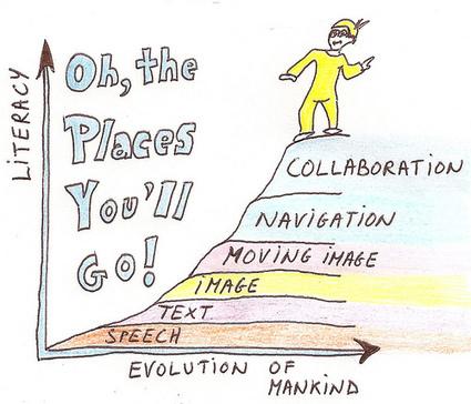 Social Architecture (a manifesto) | Management Innovation eXchange | Holistic Management | Scoop.it