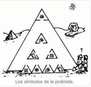 Puzzleclopedia › El enigma de la pirámide › Enigmas y juegos de ingenio | TIC en infantil, primaria , secundaria y bachillerato | Scoop.it