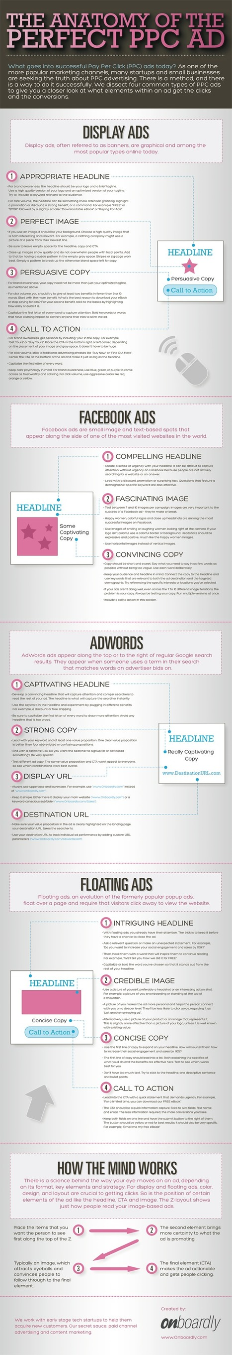 The Anatomy of the Perfect PPC Ad [Infographic] | Unbounce | Social Mercor | Scoop.it