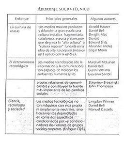reflexiones - fundamentos d la inv.: Abordajes y períodos de la teoría de la comunicación - Erick R. Torrico Villanueva | Teoría de la comunicación | Scoop.it