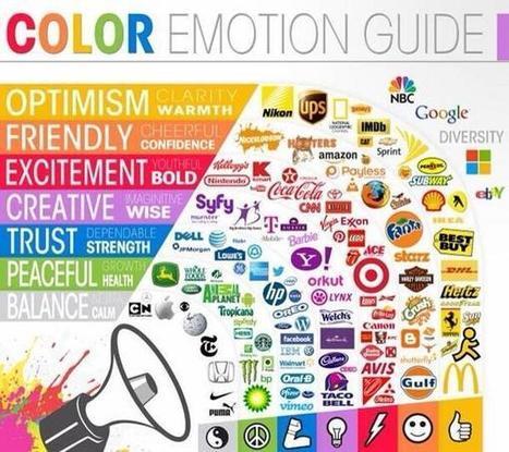Twitter / LoicChauveau: Dis moi quelle est la couleur ...   Petites trouvailles drôles ou utiles   Scoop.it