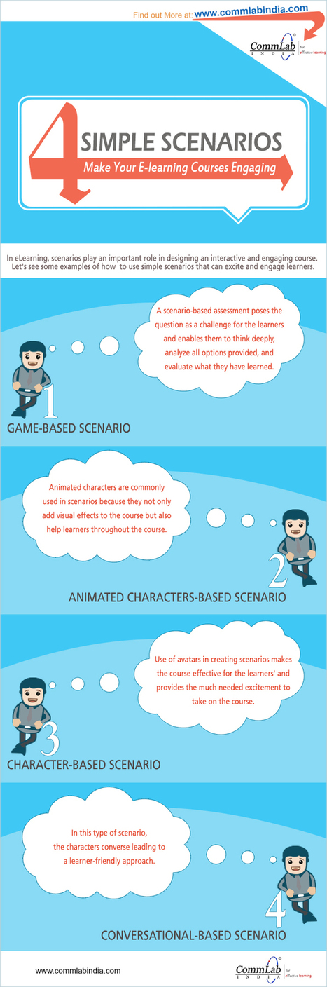 Scenarios to Make Your E-learning Courses Engaging – An Infographic   Aprendiendo a Distancia   Scoop.it