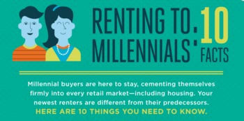 10 Things You Need to Know About The Millennial Renter (Infographic) | San Francisco In-Law Unit News | Scoop.it